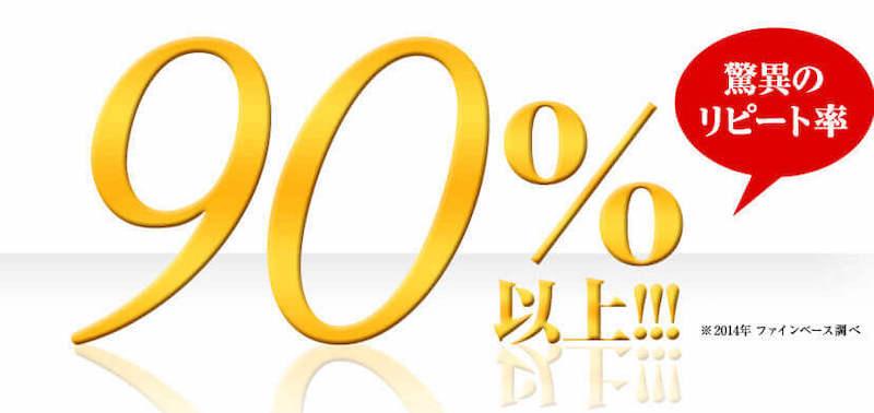 メンズエオ8400リピート率は90%以上
